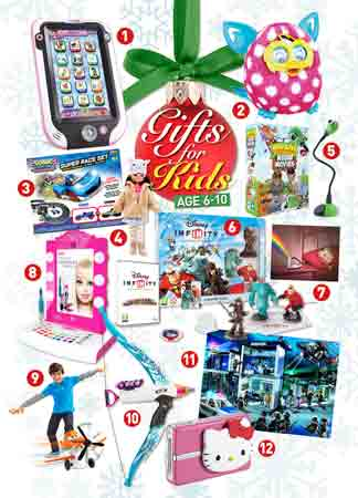 Best Christmas Gift Ideas For Kids