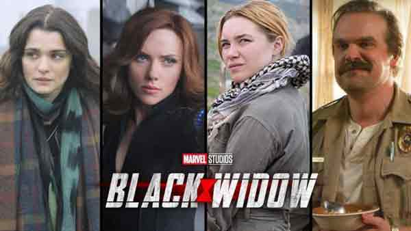 when is the black widow movie set in the mcu